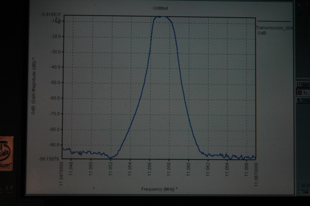 VNA measurement of the filter, without impedance matching.